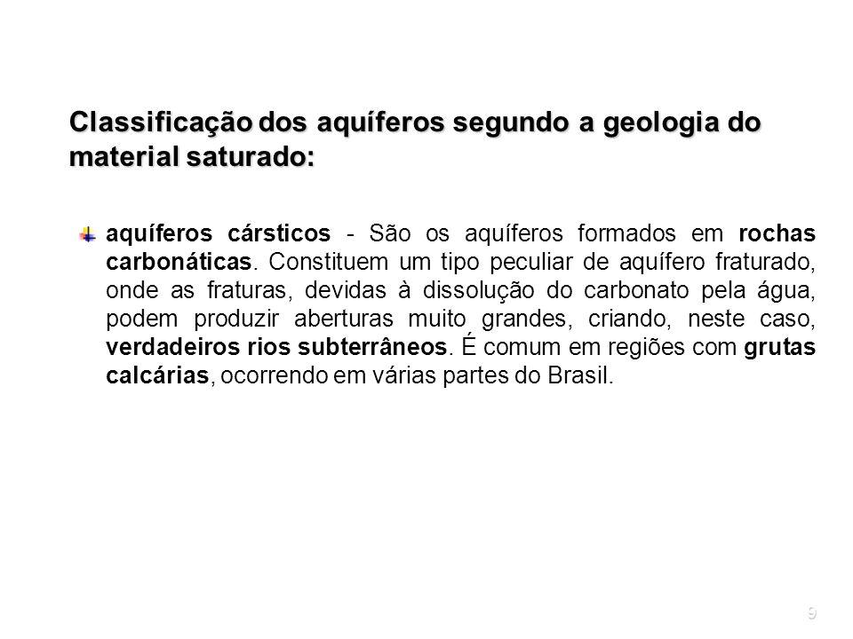 9 Classificação dos aquíferos segundo a geologia do material saturado: aquíferos cársticos - São os aquíferos formados em rochas carbonáticas. Constit