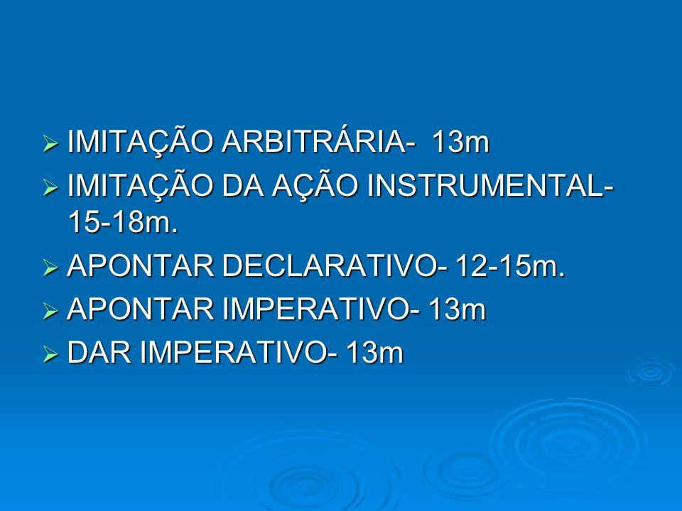 IMITAÇÃO ARBITRÁRIA- 13m IMITAÇÃO ARBITRÁRIA- 13m IMITAÇÃO DA AÇÃO INSTRUMENTAL- 15-18m. IMITAÇÃO DA AÇÃO INSTRUMENTAL- 15-18m. APONTAR DECLARATIVO- 1
