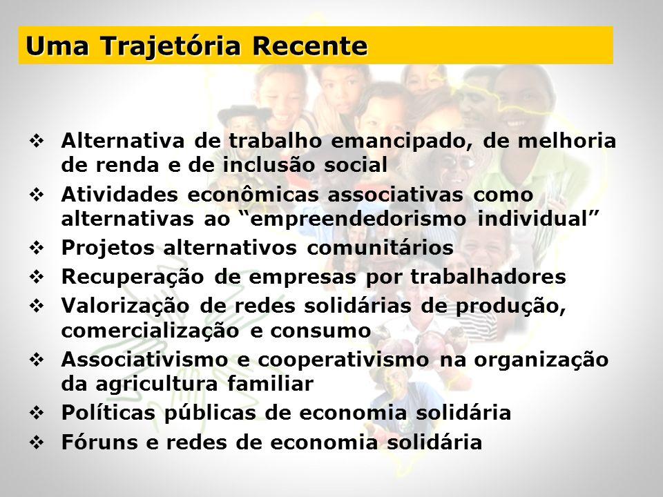 Uma Trajetória Recente Alternativa de trabalho emancipado, de melhoria de renda e de inclusão social Atividades econômicas associativas como alternati