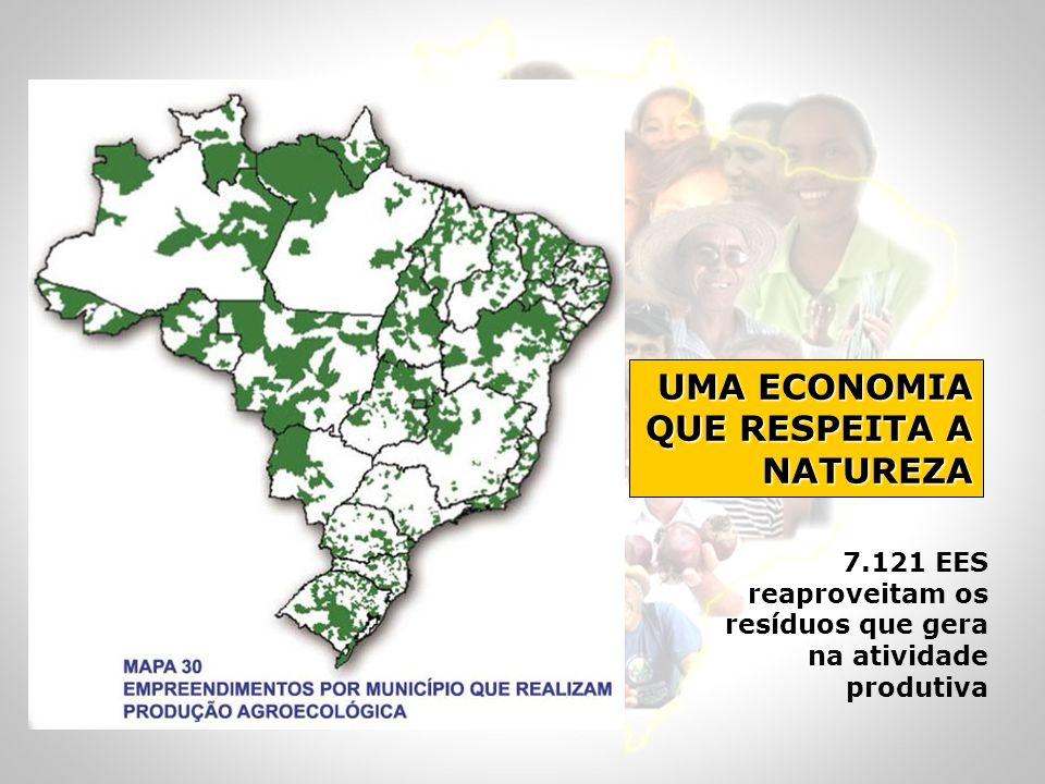 UMA ECONOMIA QUE RESPEITA A NATUREZA 7.121 EES reaproveitam os resíduos que gera na atividade produtiva