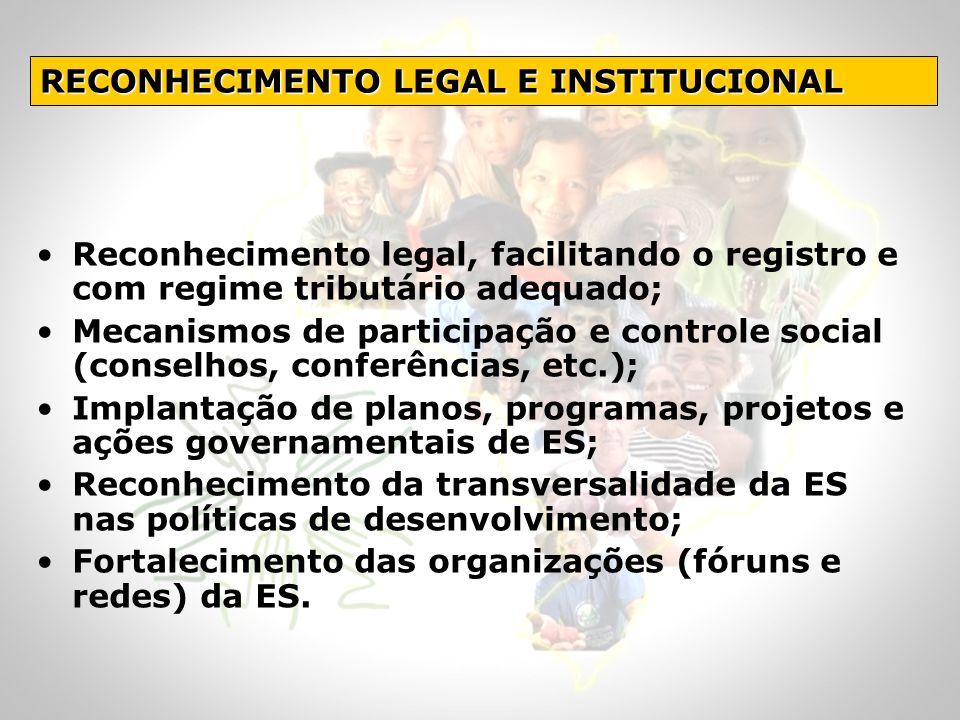 Reconhecimento legal, facilitando o registro e com regime tributário adequado; Mecanismos de participação e controle social (conselhos, conferências,