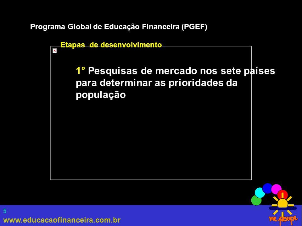 www.educacaofinanceira.com.br 5 Programa Global de Educação Financeira (PGEF) Etapas de desenvolvimento 1° Pesquisas de mercado nos sete países para d