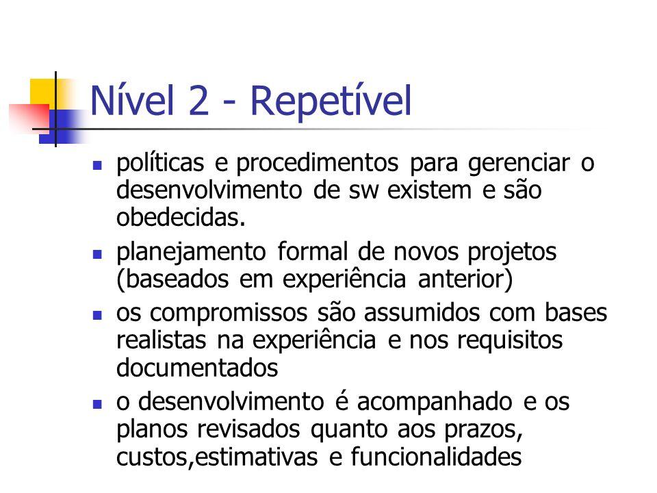Nível 2 - Repetível políticas e procedimentos para gerenciar o desenvolvimento de sw existem e são obedecidas. planejamento formal de novos projetos (