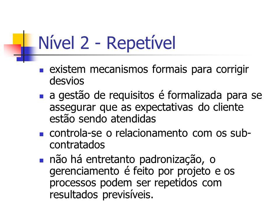 Nível 2 - Repetível existem mecanismos formais para corrigir desvios a gestão de requisitos é formalizada para se assegurar que as expectativas do cli