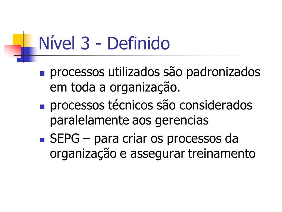 Nível 3 - Definido processos utilizados são padronizados em toda a organização. processos técnicos são considerados paralelamente aos gerencias SEPG –