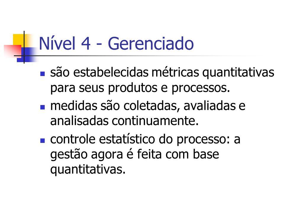 Nível 4 - Gerenciado são estabelecidas métricas quantitativas para seus produtos e processos. medidas são coletadas, avaliadas e analisadas continuame