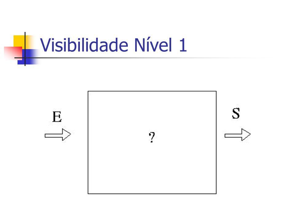 Visibilidade Nível 1