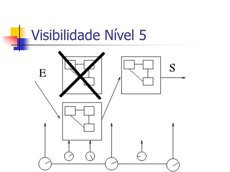 Visibilidade Nível 5