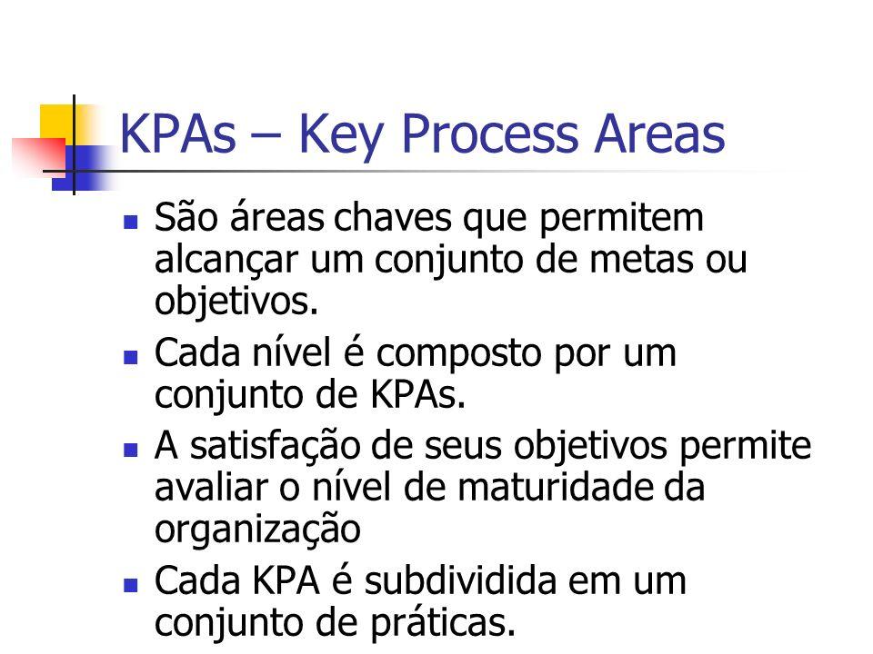 KPAs – Key Process Areas São áreas chaves que permitem alcançar um conjunto de metas ou objetivos. Cada nível é composto por um conjunto de KPAs. A sa