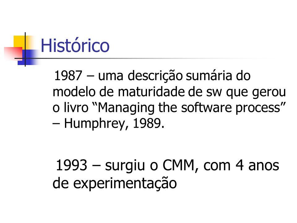 Histórico 1987 – uma descrição sumária do modelo de maturidade de sw que gerou o livro Managing the software process – Humphrey, 1989. 1993 – surgiu o