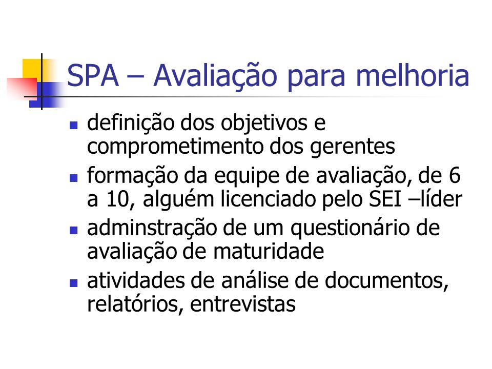 SPA – Avaliação para melhoria definição dos objetivos e comprometimento dos gerentes formação da equipe de avaliação, de 6 a 10, alguém licenciado pel