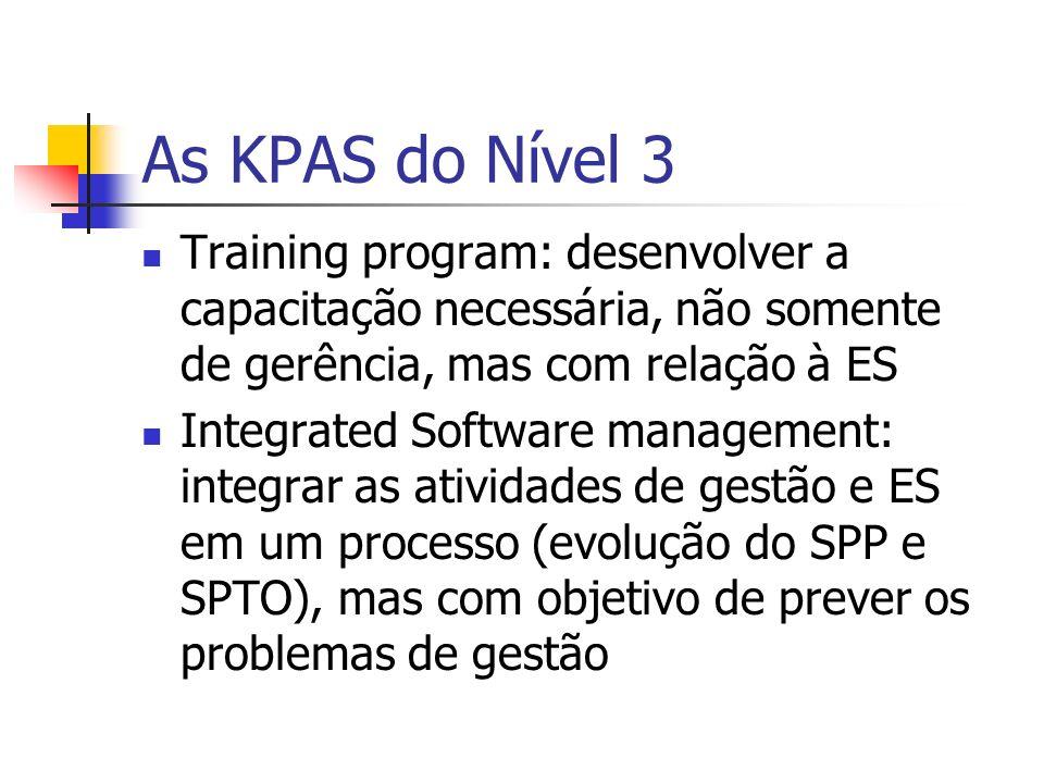 As KPAS do Nível 3 Training program: desenvolver a capacitação necessária, não somente de gerência, mas com relação à ES Integrated Software managemen
