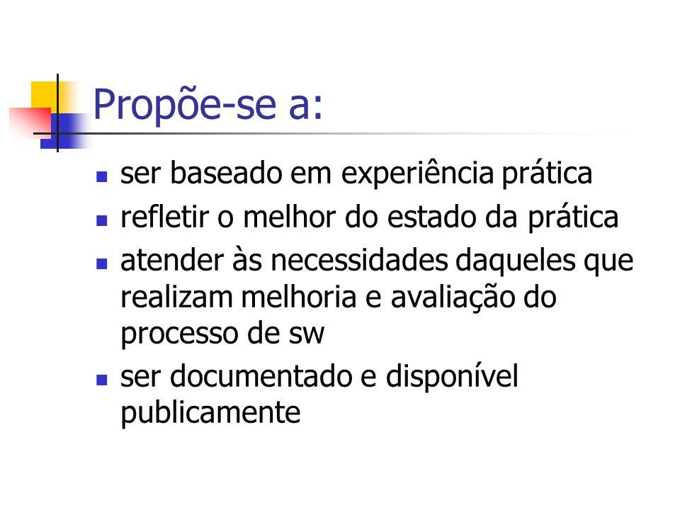 As KPAS do Nível 2 RM:requirements management (gestão de requisitos) – para que o produto reflita a expectativa do cliente SPP: software project planning (planejamento)- para estabelecer planos efetivos, base para atividades de desenvolvimento e gerência