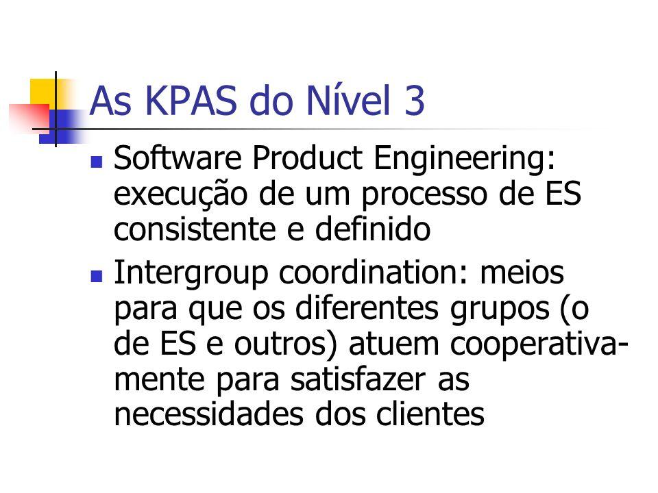 As KPAS do Nível 3 Software Product Engineering: execução de um processo de ES consistente e definido Intergroup coordination: meios para que os difer