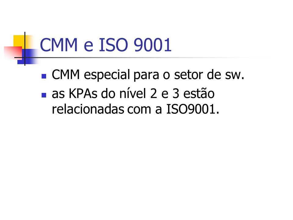 CMM e ISO 9001 CMM especial para o setor de sw. as KPAs do nível 2 e 3 estão relacionadas com a ISO9001.