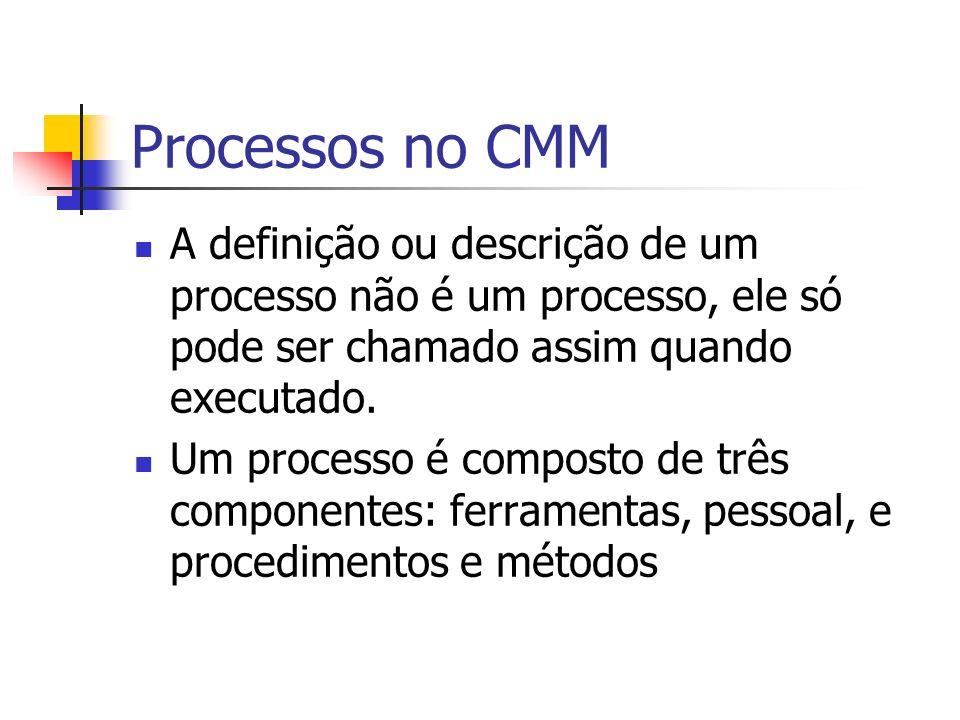 Processos no CMM A definição ou descrição de um processo não é um processo, ele só pode ser chamado assim quando executado. Um processo é composto de