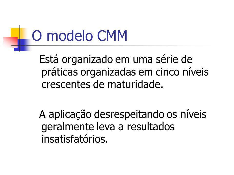 O modelo CMM Está organizado em uma série de práticas organizadas em cinco níveis crescentes de maturidade. A aplicação desrespeitando os níveis geral