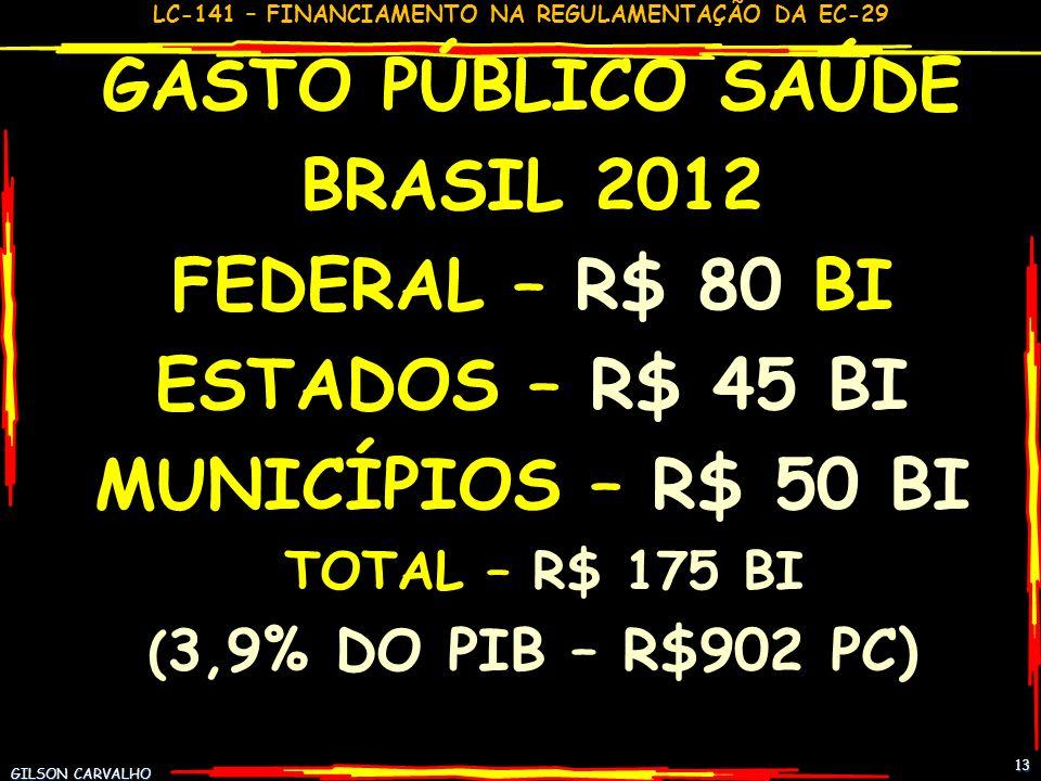 LC-141 – FINANCIAMENTO NA REGULAMENTAÇÃO DA EC-2912 ESTIMATIVA GASTO SAÚDE BRASIL - 2011 FONTES R$ BI% PP% TOT%PIB FEDERAL 724722 1,7 ESTADUAL 402612