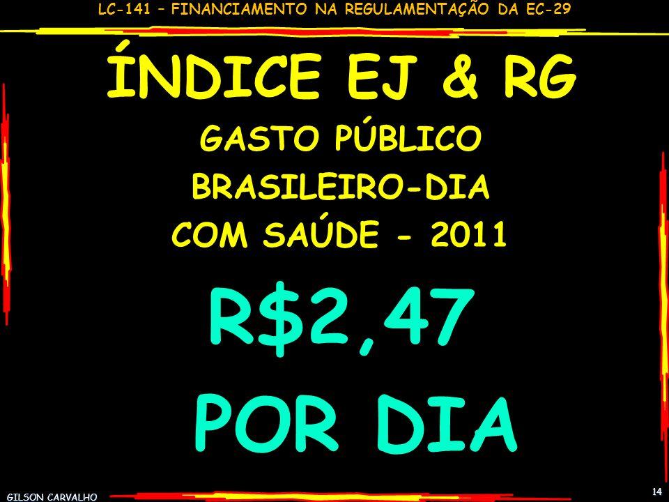 LC-141 – FINANCIAMENTO NA REGULAMENTAÇÃO DA EC-29 GILSON CARVALHO 13 GASTO PÚBLICO SAÚDE BRASIL 2012 FEDERAL – R$ 80 BI ESTADOS – R$ 45 BI MUNICÍPIOS