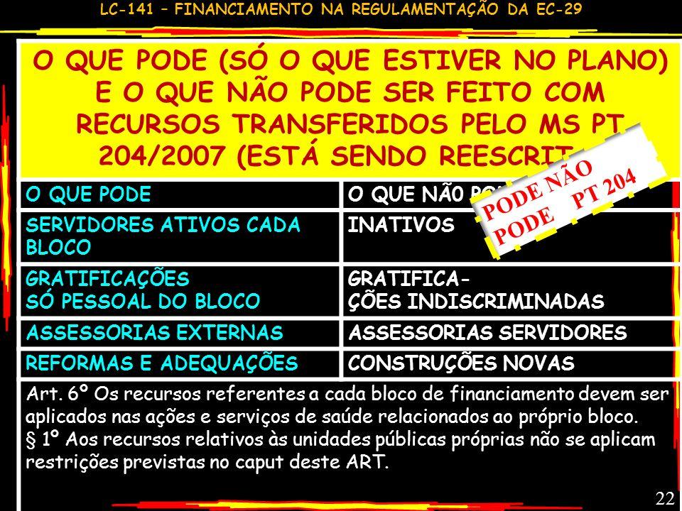 LC-141 – FINANCIAMENTO NA REGULAMENTAÇÃO DA EC-29 21 ASPS – NÃO SÃO AÇÕES SERVIÇOS SAÚDE –LC 141/4 CONDICIONANTE/DETERMINANTES MESMO SE FEITOS PELA SA