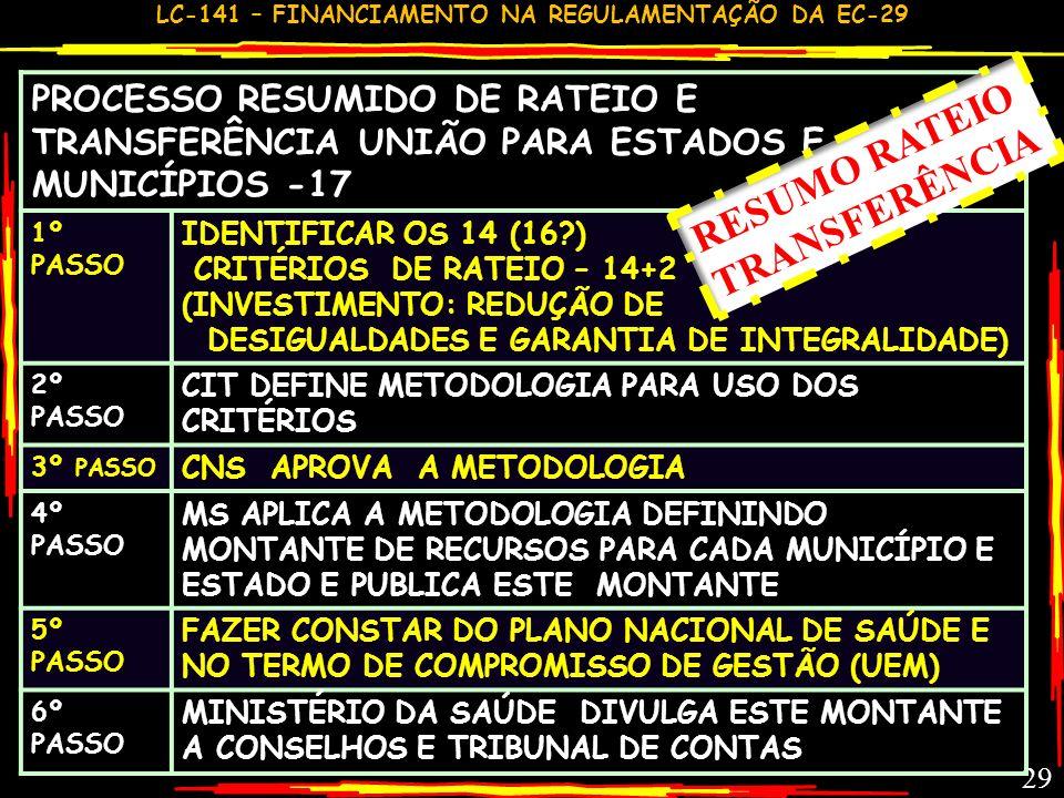 LC-141 – FINANCIAMENTO NA REGULAMENTAÇÃO DA EC-29 28 CRITÉRIOS DE RATEIO DE RECURSOS DA SAÚDE DA UNIÃO PARA ESTADOS E MUNICÍPIOS LC141,17 LEI COMPLEME