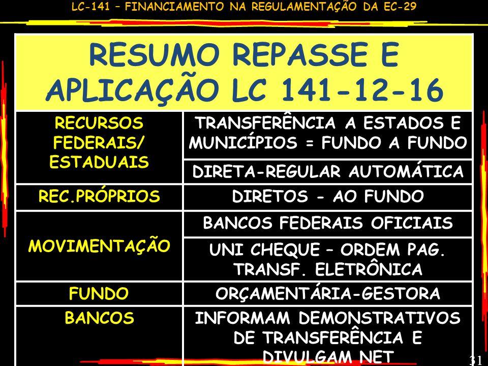 LC-141 – FINANCIAMENTO NA REGULAMENTAÇÃO DA EC-29 30 PROCESSO DE TRANSFERÊNCIA E APLICAÇÃO NO FUNDO 1º PASSO TRÊS ESFERAS DEVEM TER FUNDO CRIADO POR L