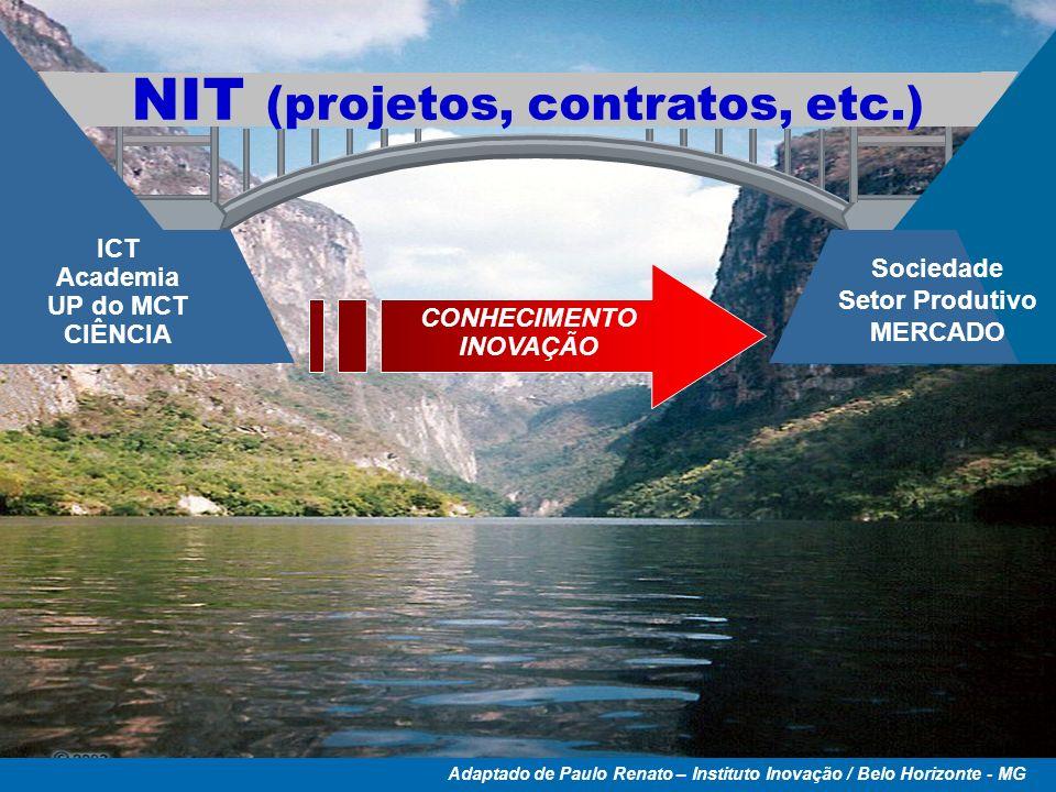 13 NIT (projetos, contratos, etc.) ICT Academia UP do MCT CIÊNCIA Sociedade Setor Produtivo MERCADO CONHECIMENTO INOVAÇÃO Adaptado de Paulo Renato – I