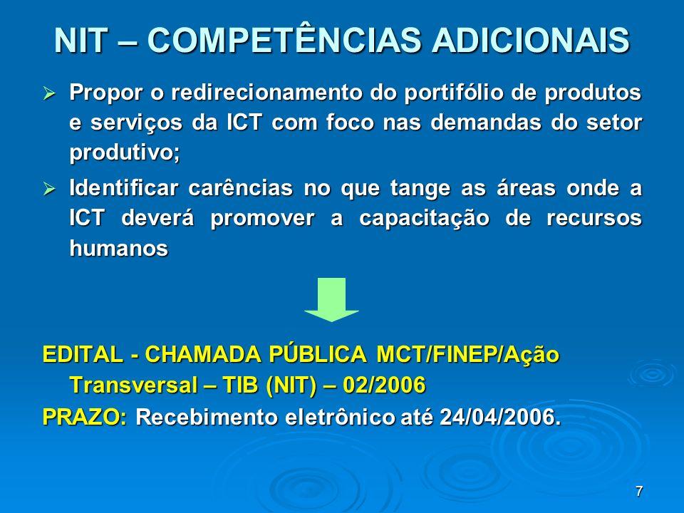 7 NIT – COMPETÊNCIAS ADICIONAIS Propor o redirecionamento do portifólio de produtos e serviços da ICT com foco nas demandas do setor produtivo; Propor
