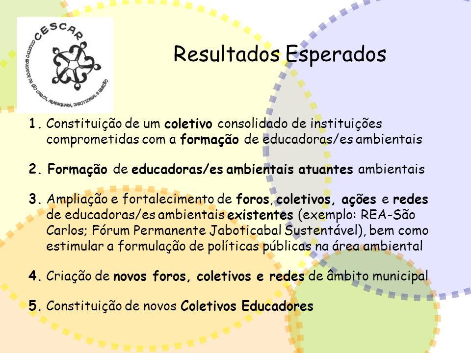 Resultados Esperados 1. Constituição de um coletivo consolidado de instituições comprometidas com a formação de educadoras/es ambientais 2. Formação d