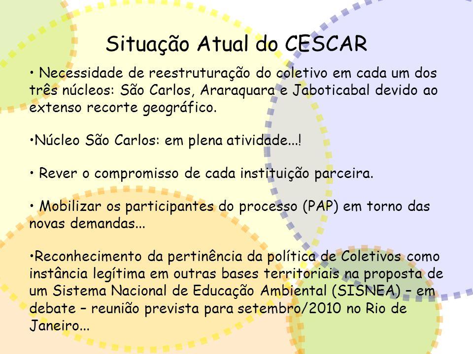 Situação Atual do CESCAR Necessidade de reestruturação do coletivo em cada um dos três núcleos: São Carlos, Araraquara e Jaboticabal devido ao extenso