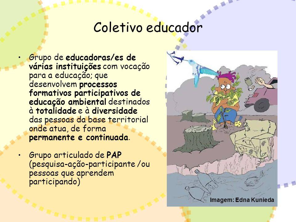 Coletivo educador Grupo de educadoras/es de várias instituições com vocação para a educação; que desenvolvem processos formativos participativos de ed