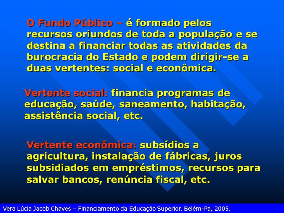 O financiamento é uma questão crucial no quadro das mudanças de relações entre Estado e as instituições educacionais, especialmente as públicas (DIAS