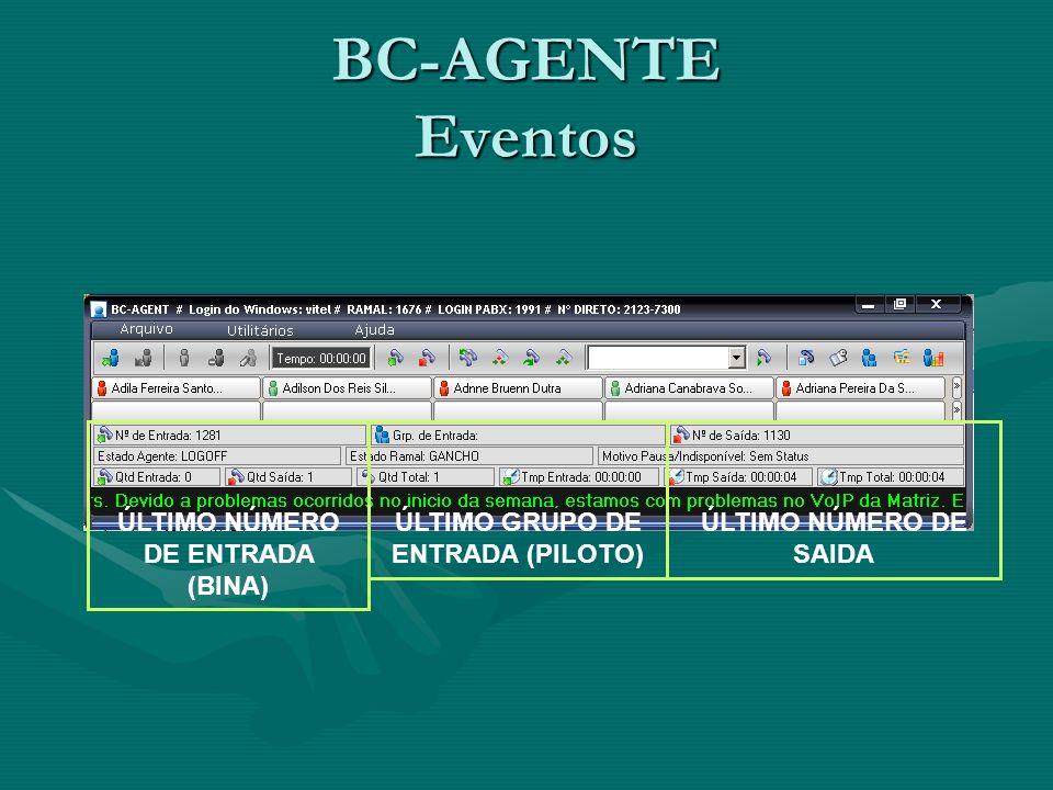 BC-AGENTE Eventos ÚLTIMO NÚMERO DE ENTRADA (BINA) ÚLTIMO GRUPO DE ENTRADA (PILOTO) ÚLTIMO NÚMERO DE SAIDA