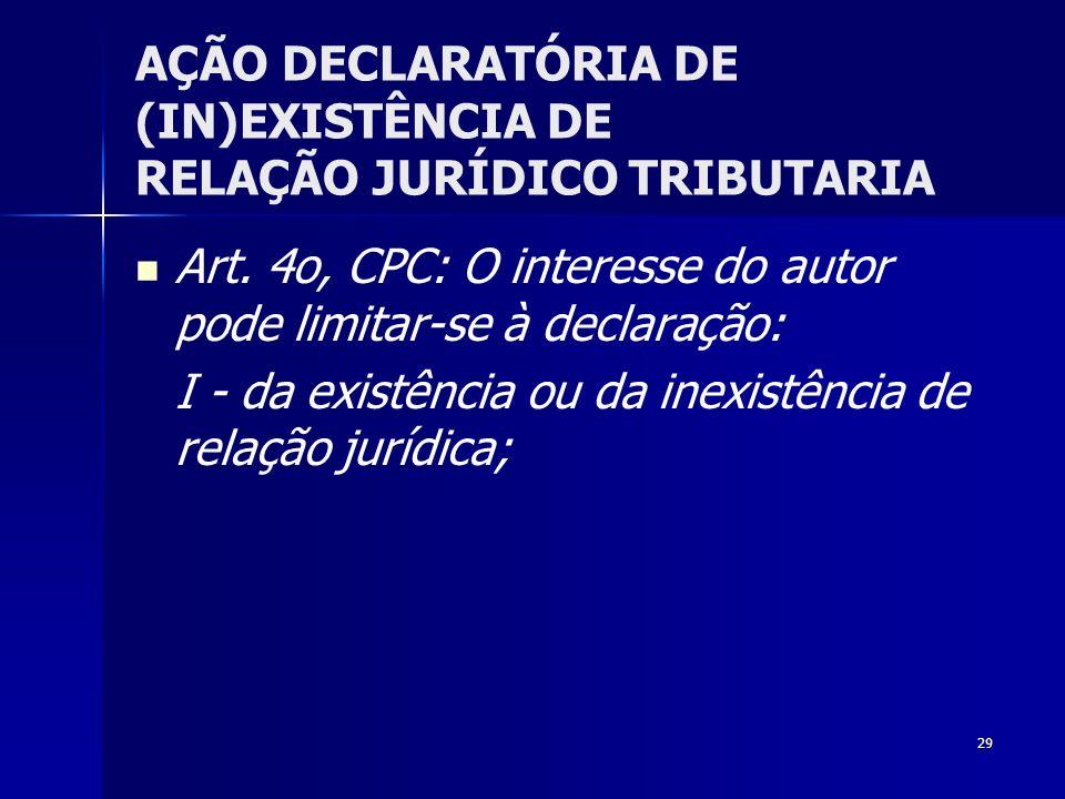 29 AÇÃO DECLARATÓRIA DE (IN)EXISTÊNCIA DE RELAÇÃO JURÍDICO TRIBUTARIA Art. 4o, CPC: O interesse do autor pode limitar-se à declaração: I - da existênc