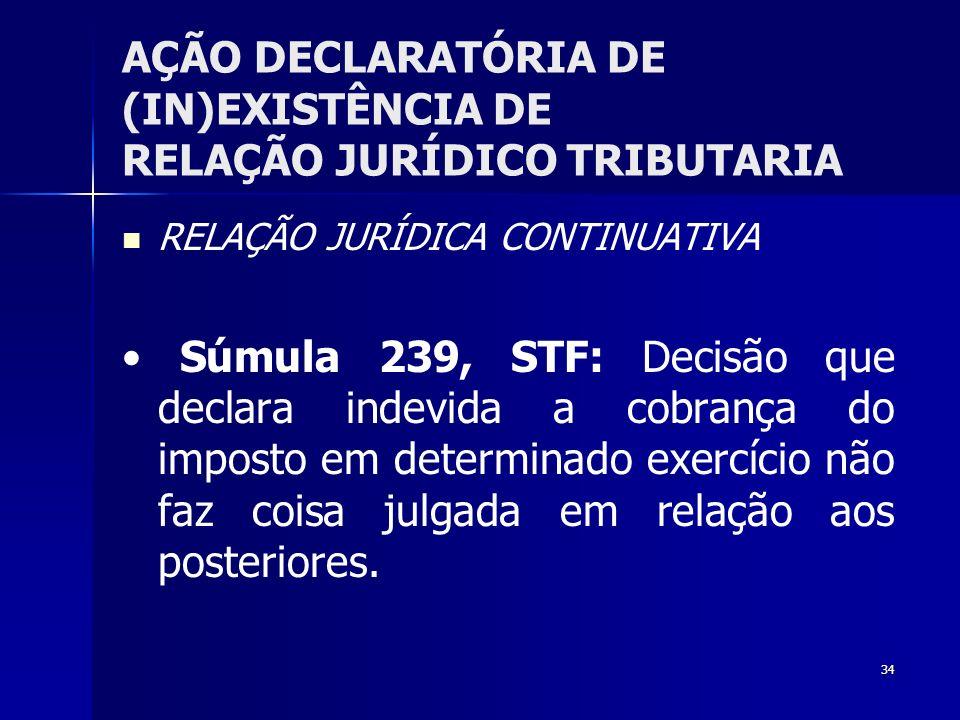 34 AÇÃO DECLARATÓRIA DE (IN)EXISTÊNCIA DE RELAÇÃO JURÍDICO TRIBUTARIA RELAÇÃO JURÍDICA CONTINUATIVA Súmula 239, STF: Decisão que declara indevida a co