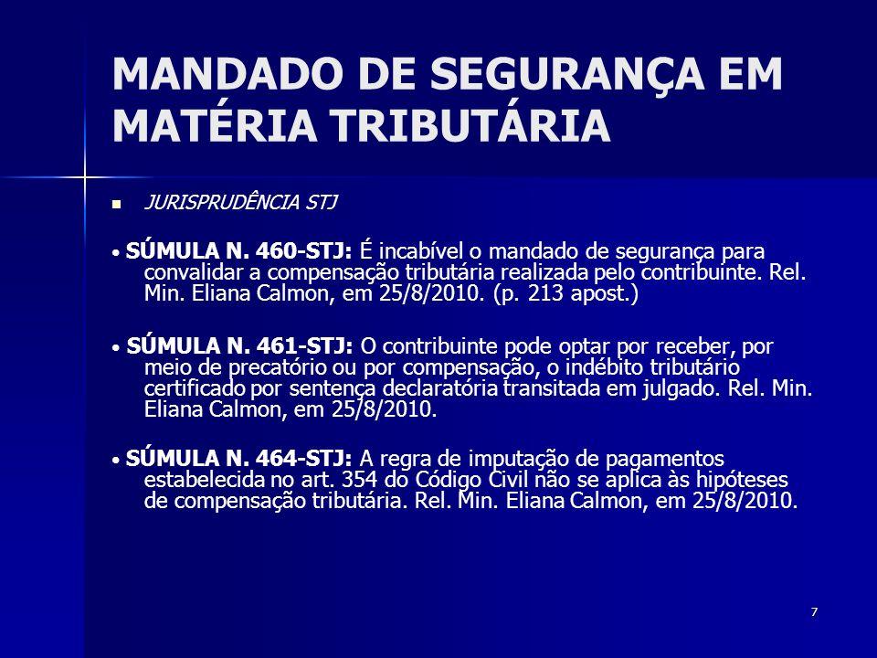 7 MANDADO DE SEGURANÇA EM MATÉRIA TRIBUTÁRIA JURISPRUDÊNCIA STJ SÚMULA N. 460-STJ: É incabível o mandado de segurança para convalidar a compensação tr
