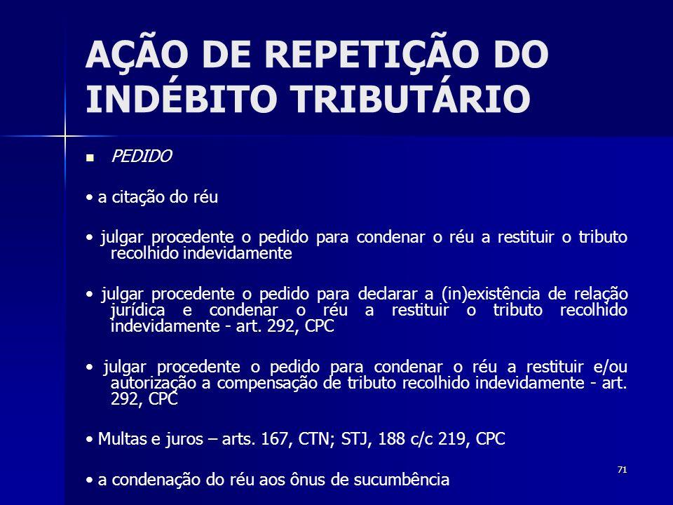 71 AÇÃO DE REPETIÇÃO DO INDÉBITO TRIBUTÁRIO PEDIDO a citação do réu julgar procedente o pedido para condenar o réu a restituir o tributo recolhido ind