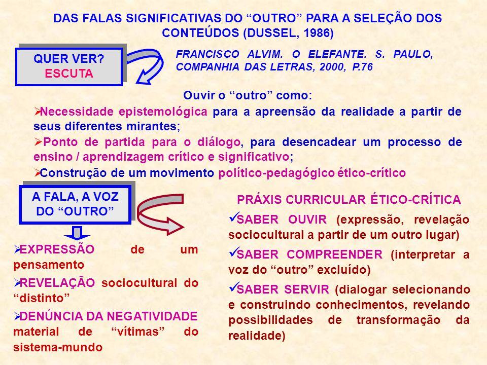 CRÍTICO –SOCIAL DOS CONTEÚDOS COMPORTAMENTALISMOTECNICISMO DE TYLER (ORGANIZAÇÃO DAS DISCIPLINAS) Sputnik (57) TECNICISMO DE BOBBITT (CURRÍCULO CIENTÍFICO: ROL DE CONTEÚDOS) EDUCAÇÃO POPULAR CRÍTICA (FREIRE) CONSTRUTIVISMO COGNITIVISMO (PIAGET) ALTHUSSER – ESCOLA É IDEOLOGIA HUMANISMO (DEWEY ESCOLA NOVA) EDUCAÇÃO POPULAR ASSISTENCIALISTA CONSTRUTIVISMO SÓCIO- INTERACIONISTA (VYGOTSKY) TEORIA CRÍTICA: APPLE, GIROUX, MACLAREN – CURRÍCULO: RELAÇÕES DE PODER POLÍTICA CULTURAL, RESISTÊNCIA SÉC.