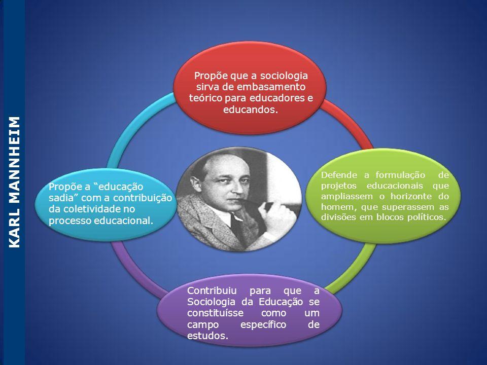 KARL MANNHEIM Propõe que a sociologia sirva de embasamento teórico para educadores e educandos. Defende a formulação de projetos educacionais que ampl