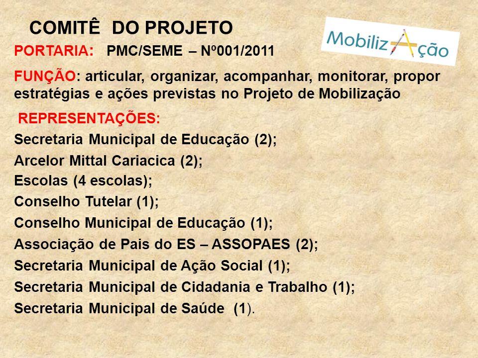 COMITÊ DO PROJETO PORTARIA : PMC/SEME – Nº001/2011 FUNÇÃO: articular, organizar, acompanhar, monitorar, propor estratégias e ações previstas no Projet