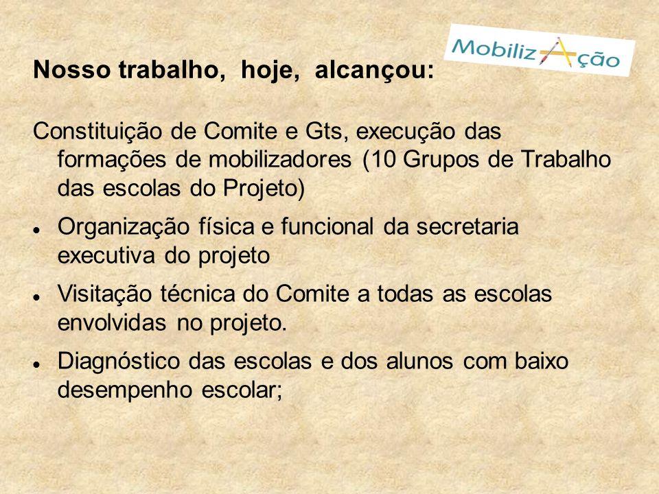 Nosso trabalho, hoje, alcançou: Constituição de Comite e Gts, execução das formações de mobilizadores (10 Grupos de Trabalho das escolas do Projeto) O
