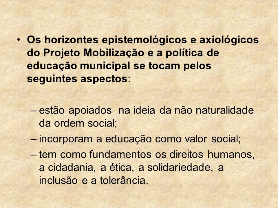 Os horizontes epistemológicos e axiológicos do Projeto Mobilização e a política de educação municipal se tocam pelos seguintes aspectos: –estão apoiad