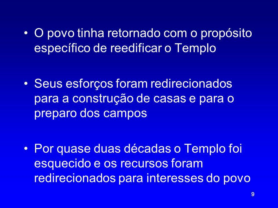 O povo tinha retornado com o propósito específico de reedificar o Templo Seus esforços foram redirecionados para a construção de casas e para o prepar