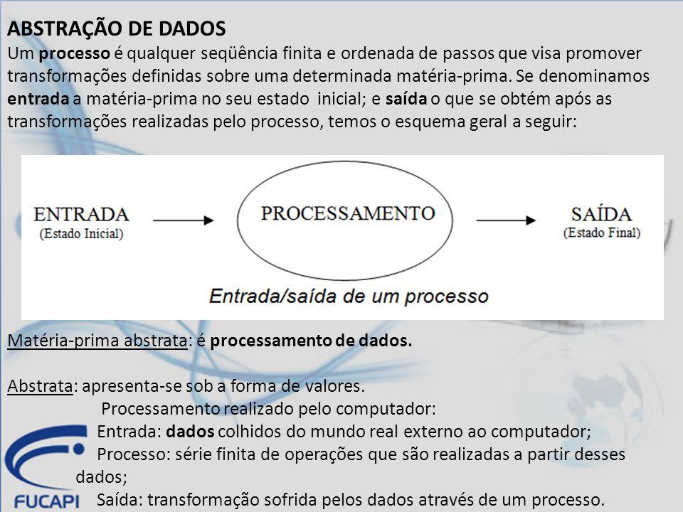 ABSTRAÇÃO DE DADOS Um processo é qualquer seqüência finita e ordenada de passos que visa promover transformações definidas sobre uma determinada matér