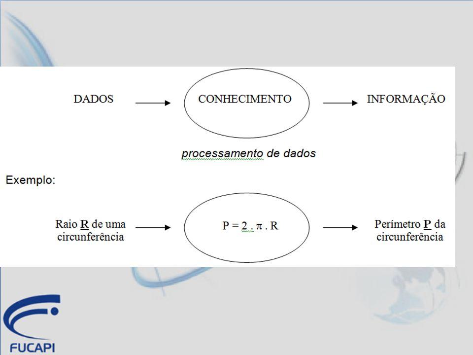 TIPOS DE DADOS (TDS) Embora os termos tipos de dados , estruturas de dados e tipos abstratos de dados sejam parecidos, têm significados diferentes.