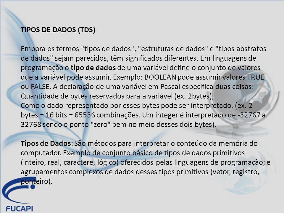 TIPOS ABSTRATOS DE DADOS (TADS) TAD - formado por um conjunto de valores e uma série de funções que podem ser aplicadas sobre estes valores.