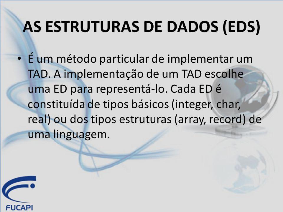 OBJETIVO DAS ESTRUTURAS DE DADOS: Teórico: Identificar e desenvolver modelos matemáticos, determinando que classes de problemas podem ser resolvidos com o uso deles.