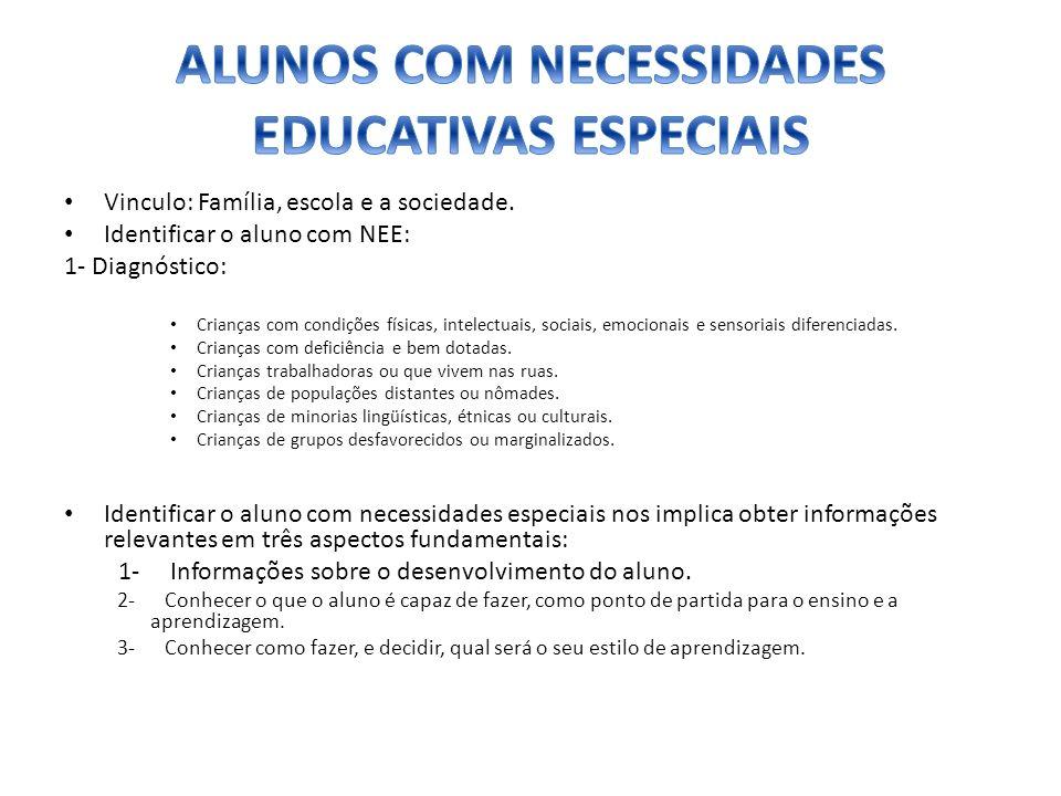 Vinculo: Família, escola e a sociedade. Identificar o aluno com NEE: 1- Diagnóstico: Crianças com condições físicas, intelectuais, sociais, emocionais