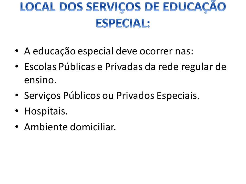 A educação especial deve ocorrer nas: Escolas Públicas e Privadas da rede regular de ensino. Serviços Públicos ou Privados Especiais. Hospitais. Ambie