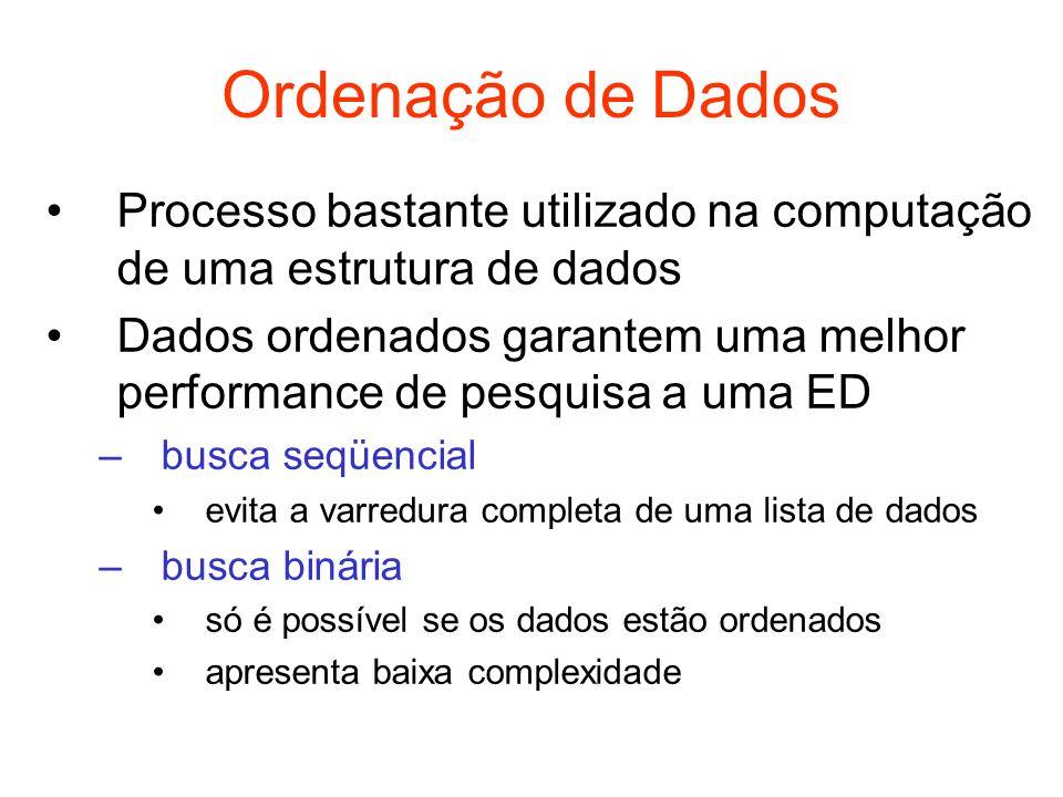 Ordenação de Dados Processo bastante utilizado na computação de uma estrutura de dados Dados ordenados garantem uma melhor performance de pesquisa a u